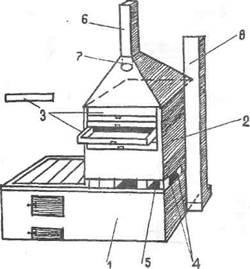 Как сделать сушилку на дровах для фруктов своими руками